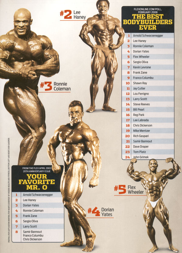 who was the greatest bodybuilder of of all time muscle fitness