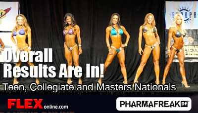 Masters Nationals Results