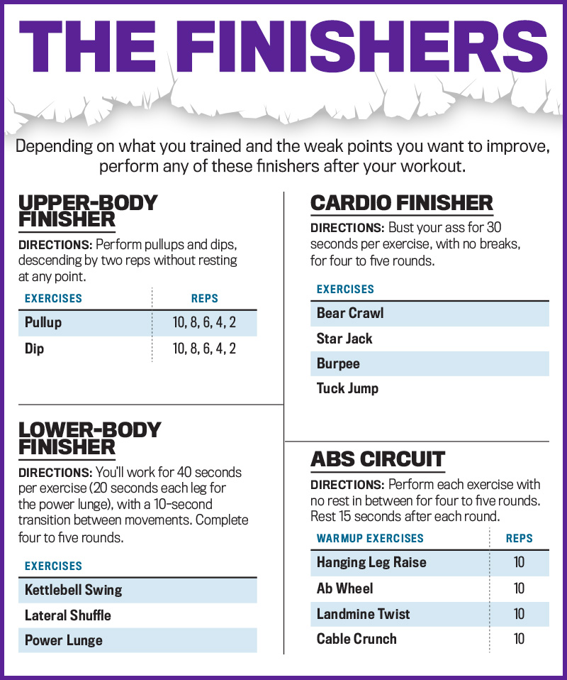 Aftershock Workout Finishers