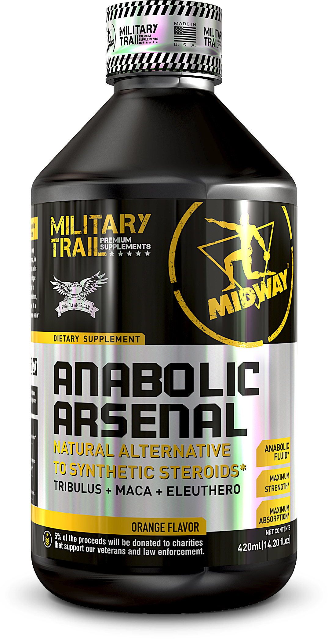 Anabolic Arsenal