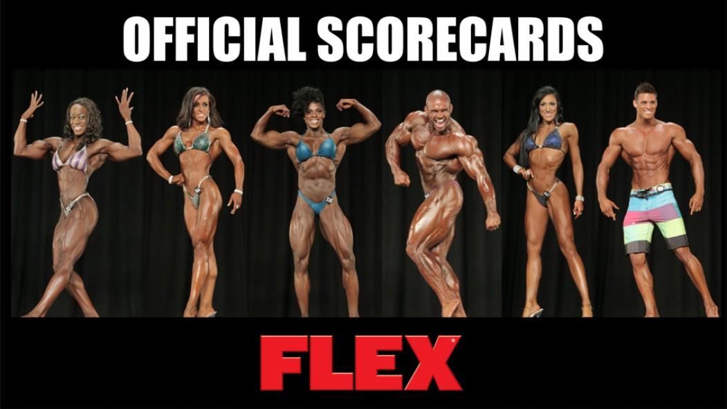 2014 NPC National Bodybuilding Championships Official Scorecards thumbnail