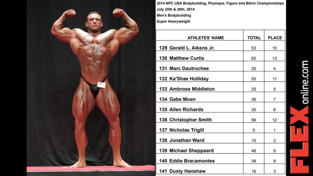 2014 NPC USAs Official Bodybuilding Scorecards thumbnail