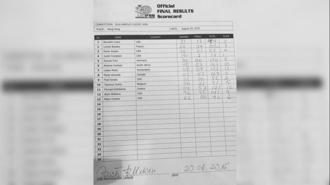 2016 Arnold Classic Asia: Official Scorecards thumbnail