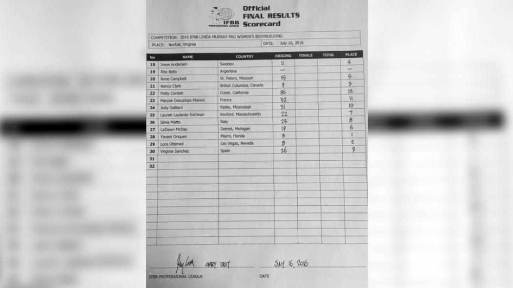 2016 IFBB Lenda Murray Pro - Official Scorecards thumbnail