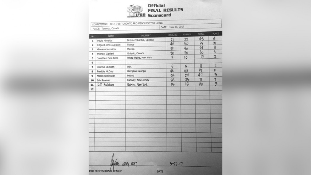 Official Scorecards: 2017 IFBB Toronto Pro Supershow thumbnail