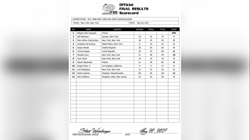 2017 IFBB New York Pro Official Scorecards thumbnail