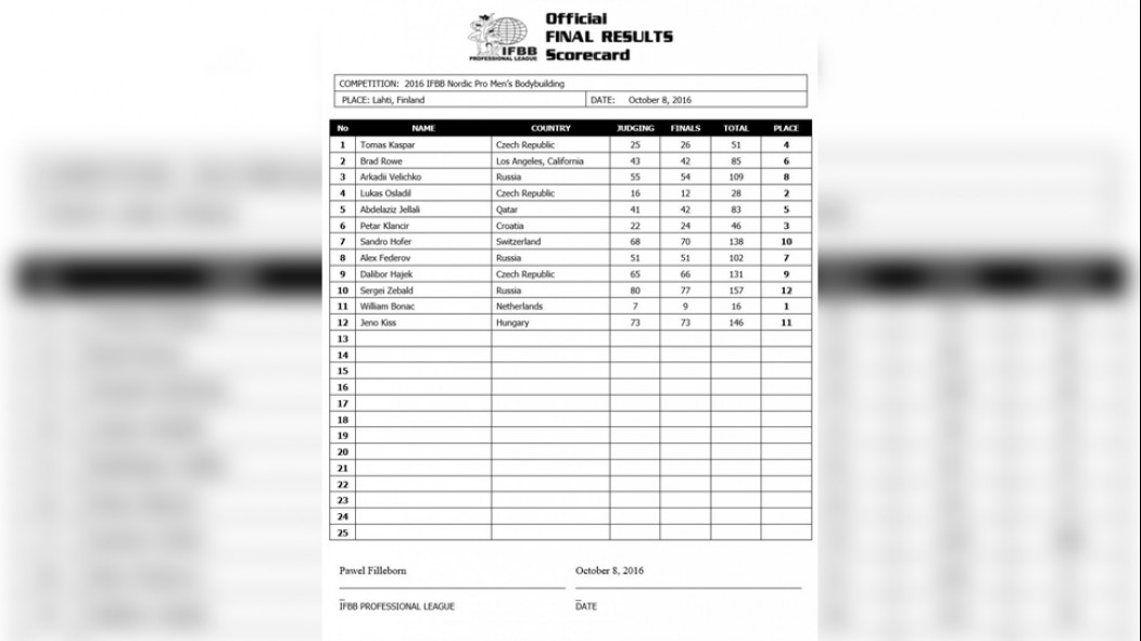 2016 IFBB Nordic Pro Official Scorecards thumbnail