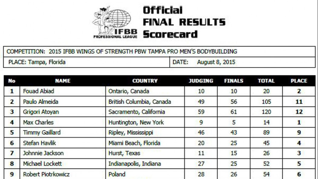 Official Scorecards - 2015 IFBB Tampa Pro thumbnail