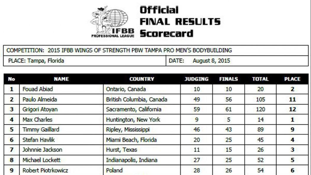 Official Scorecards - 2015 IFBB Tampa Pro thumbnail
