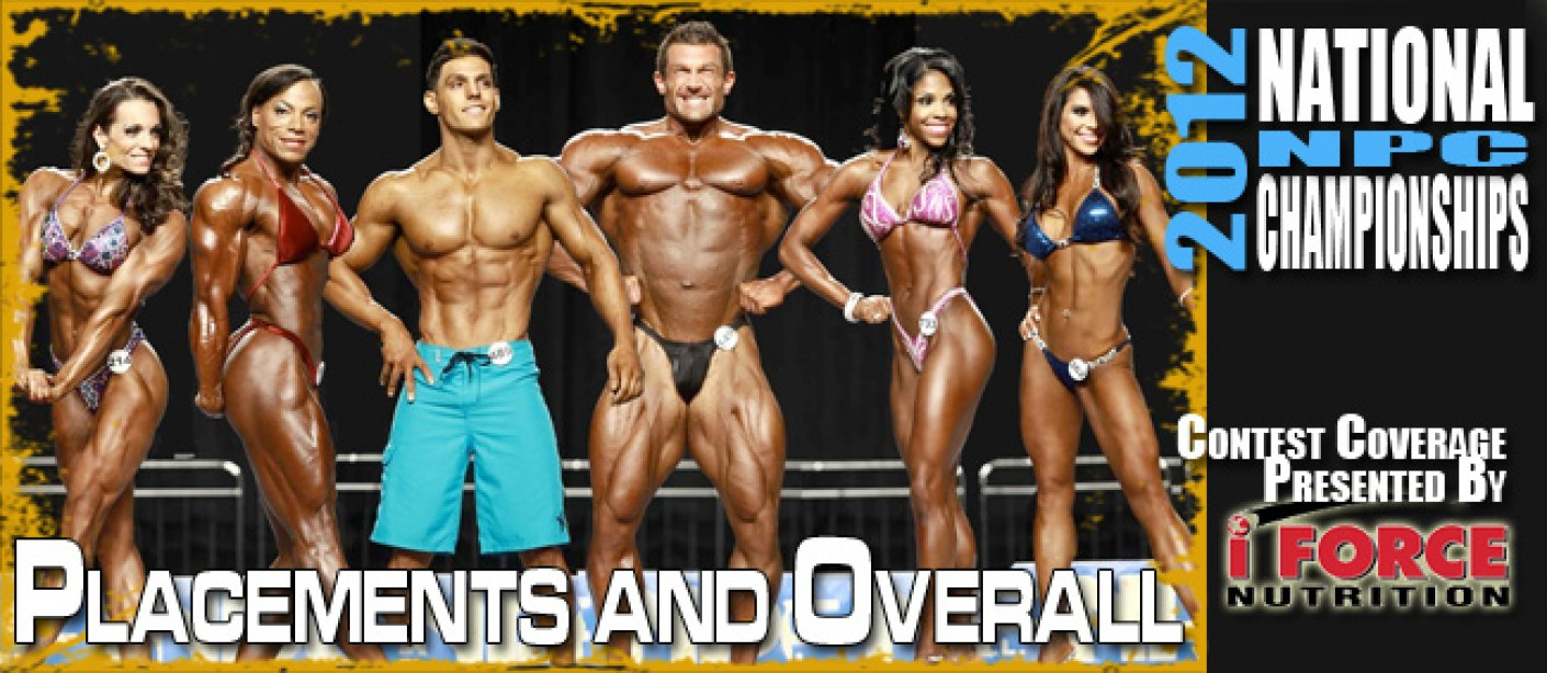 NPC 2012 National Championship Results and Report