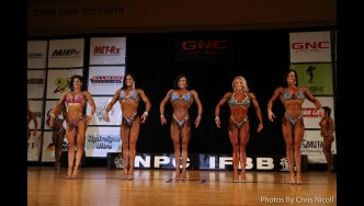 Figure Comparisons - 2015 Pittsburgh Pro