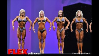 Comparison Fitness - 2013 Arnold Classic Europe