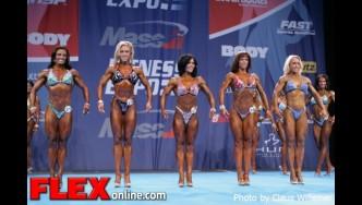 Comparisons - 2012 IFBB Nordic Pro Championships