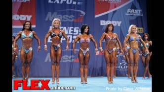 Comparisons - 2012 IFBB Nordic Pro Championships