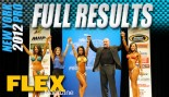 Full Results from the 2012 New York Pro Championships thumbnail