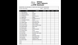 Official 2014 IFBB PBW Tampa Pro Men's Competitor Lists thumbnail