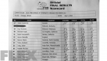 2015 Chicago Pro - Friday Finals Official Scorecards  thumbnail