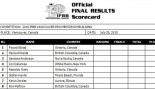 2015 IFBB Vancouver Pro Official Competitor Lists thumbnail