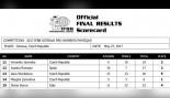 2017 IFBB Ostrava Pro Official Scorecards thumbnail
