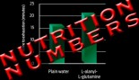 NUTRITION NUMBERS thumbnail