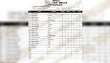 2016 Olympia Official Scorecards  thumbnail