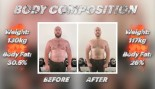 This Man Lost 30 Pounds in Six Weeks Thanks to Strongman Eddie Hall thumbnail