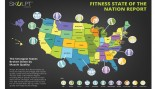 How Fit Is Your Home State? thumbnail