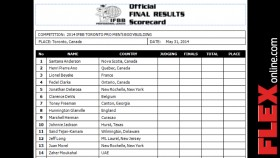 Competitor Lists for the 2014 IFBB Toronto Pro thumbnail