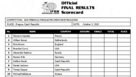 2015 IFBB EVLS Prague Pro Official Competitor Lists thumbnail