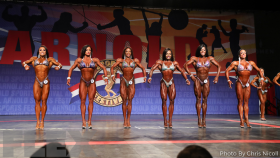 2018 Arnold Classic Figure Call Out Report thumbnail