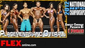 NPC 2012 National Championship Results and Report thumbnail