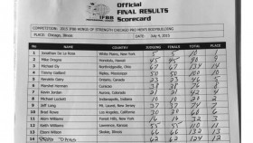 2015 Chicago Pro - Saturday Finals Official Scorecards  thumbnail
