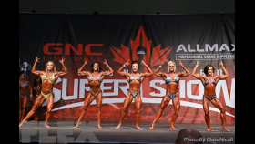2016 IFBB Toronto Pro: Women's Physique Call Out Report thumbnail