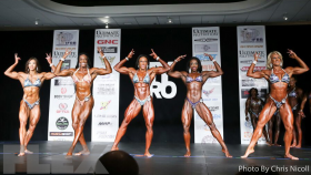 2016 IFBB New York Pro Women's Physique Call Out Report thumbnail