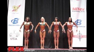 Comparisons - Figure E - 2014 USA Championships Gallery Thumbnail