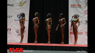 Comparisons - Figure F - 2013 USA Championships Gallery Thumbnail