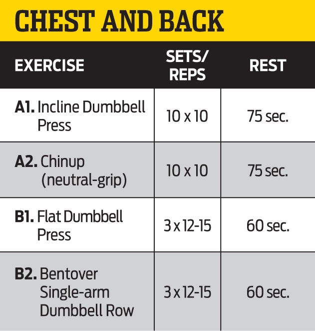 How to Pack on Muscle With German Volume Training | Muscle & Fitness